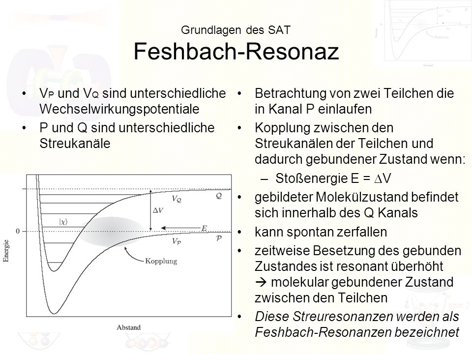 Grundlagen des SAT Feshbach-Resonaz
