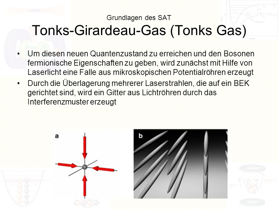 Grundlagen des SAT Tonks-Girardeau-Gas (Tonks Gas)