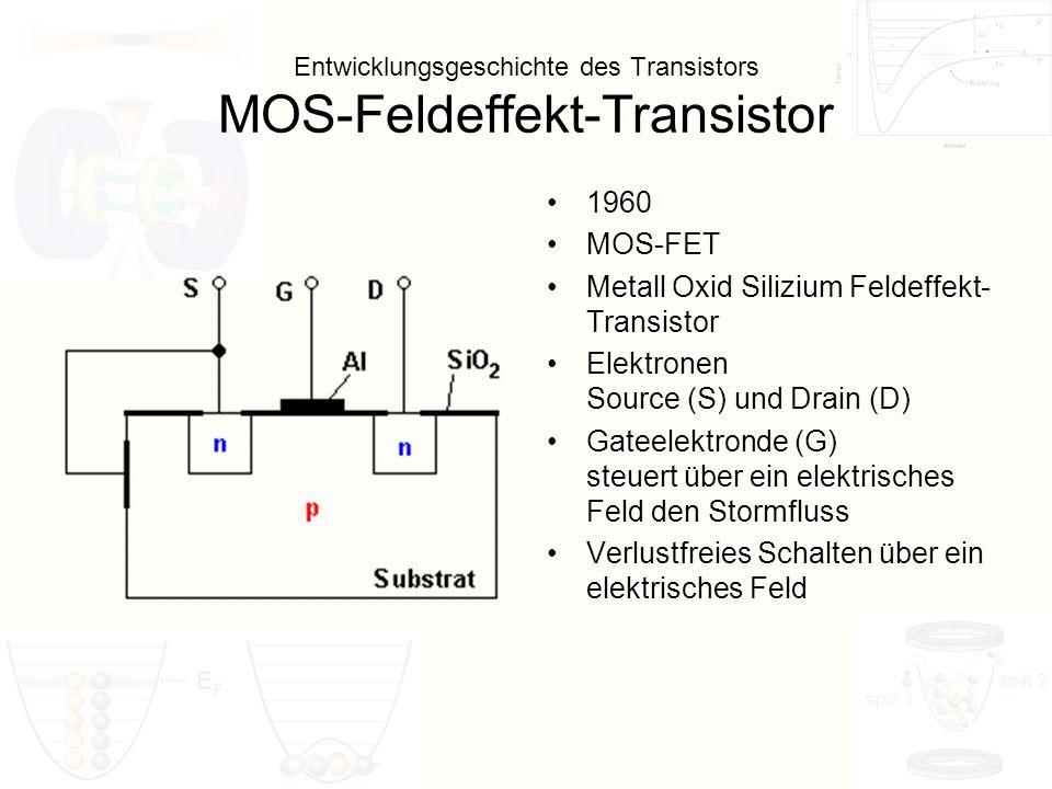 Entwicklungsgeschichte des Transistors MOS-Feldeffekt-Transistor