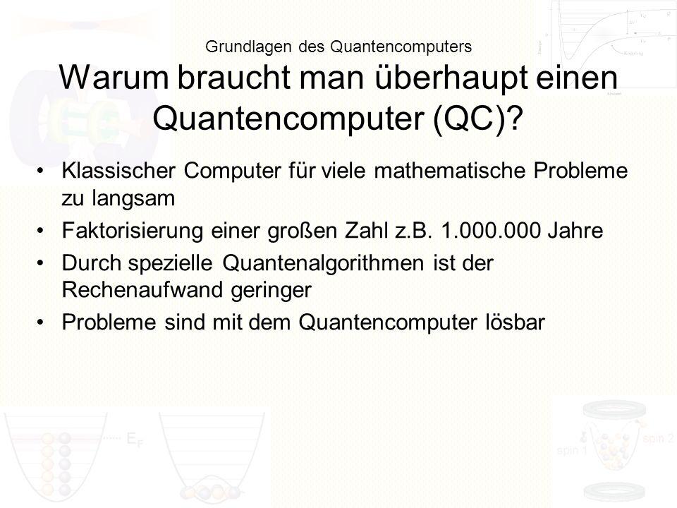 Klassischer Computer für viele mathematische Probleme zu langsam