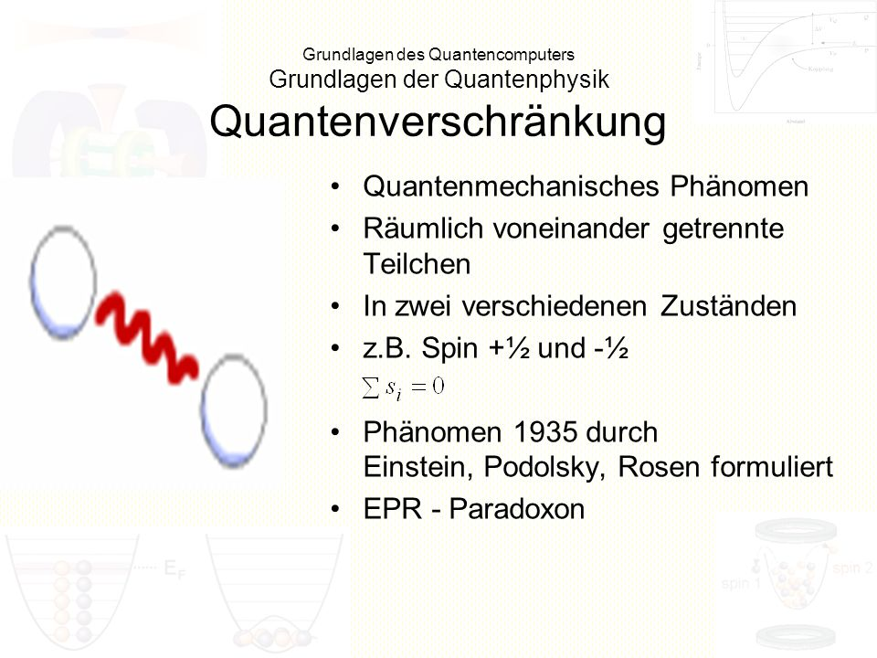 Quantenmechanisches Phänomen Räumlich voneinander getrennte Teilchen