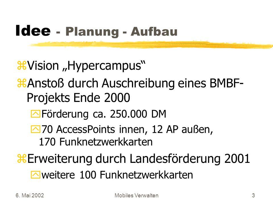 "Idee - Planung - Aufbau Vision ""Hypercampus"