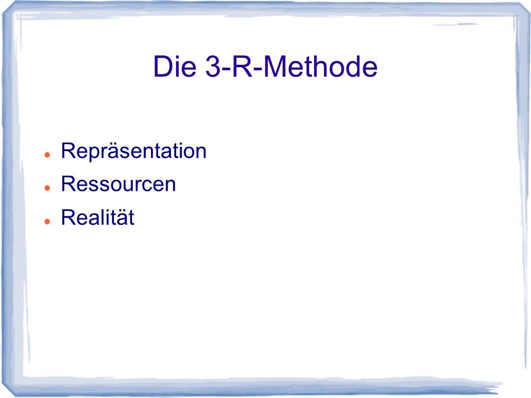 Die 3-R-Methode Repräsentation Ressourcen Realität