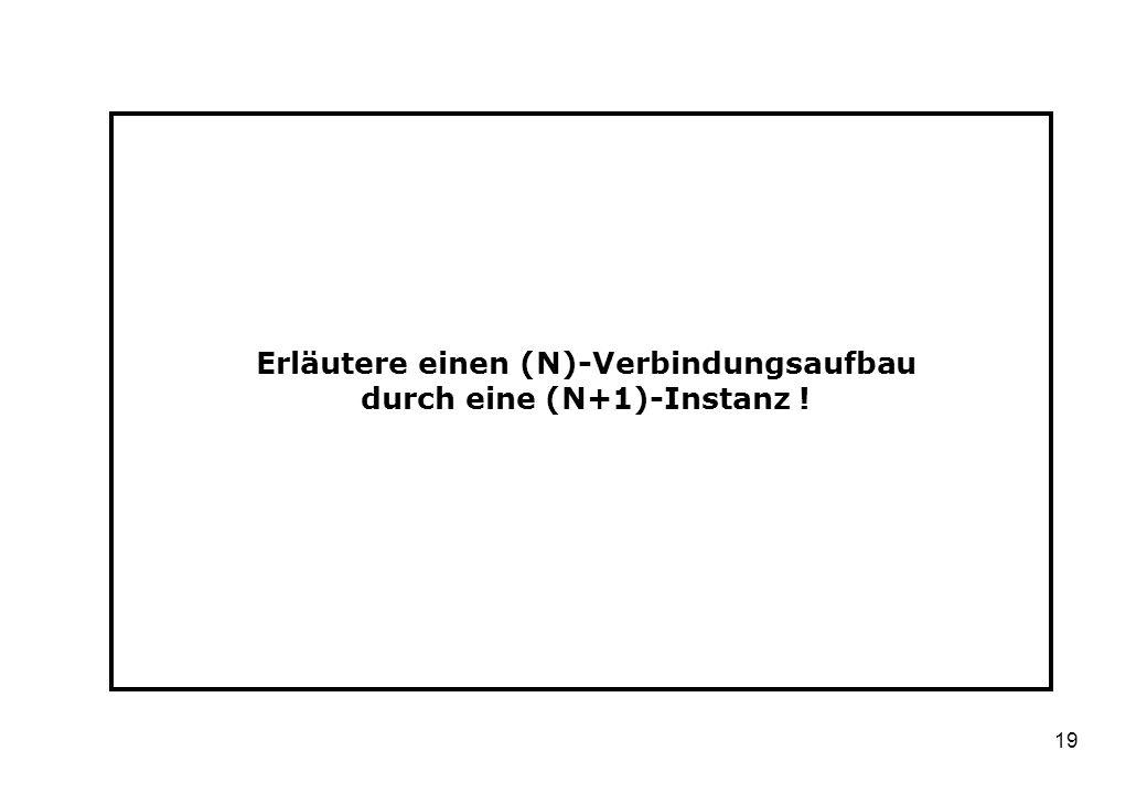 Erläutere einen (N)-Verbindungsaufbau durch eine (N+1)-Instanz !