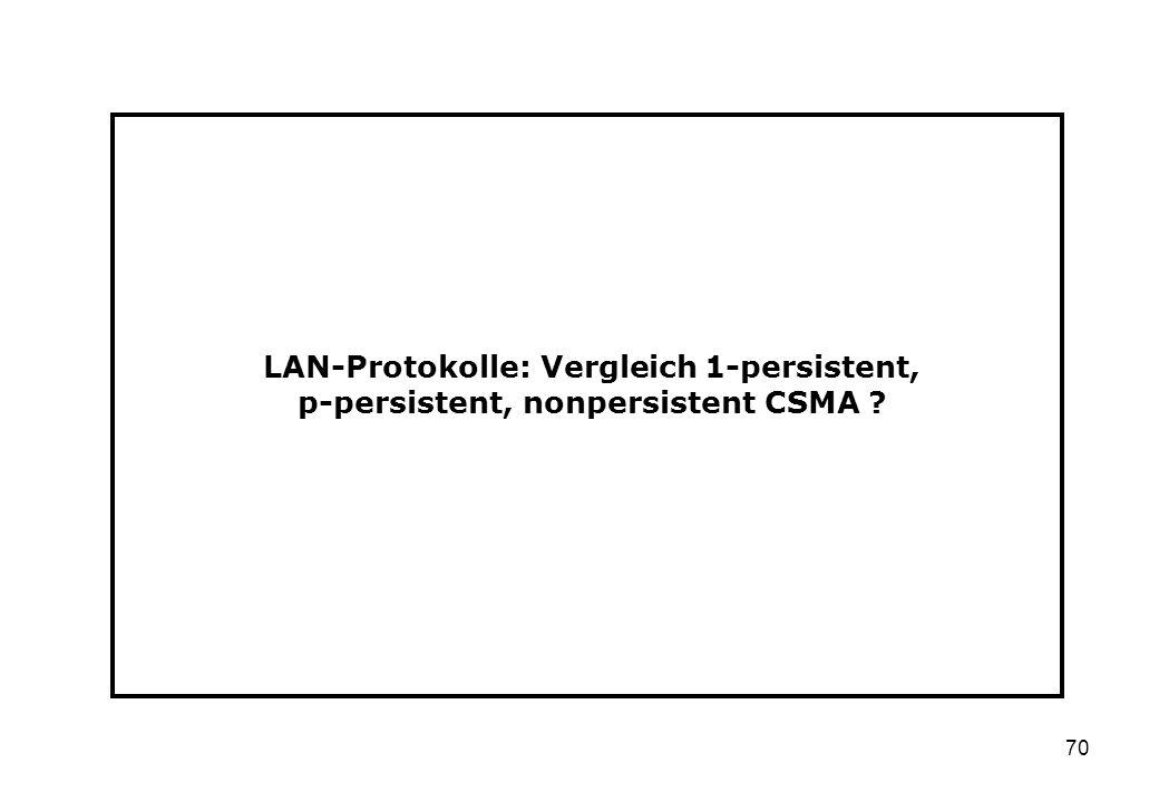 LAN-Protokolle: Vergleich 1-persistent, p-persistent, nonpersistent CSMA
