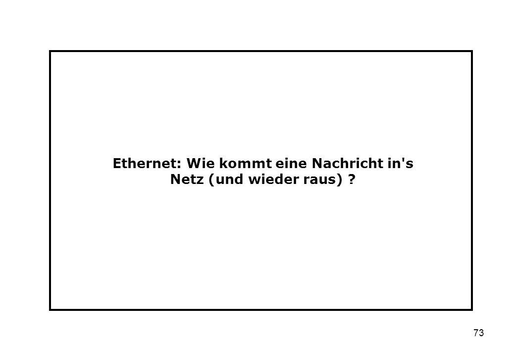 Ethernet: Wie kommt eine Nachricht in s Netz (und wieder raus)
