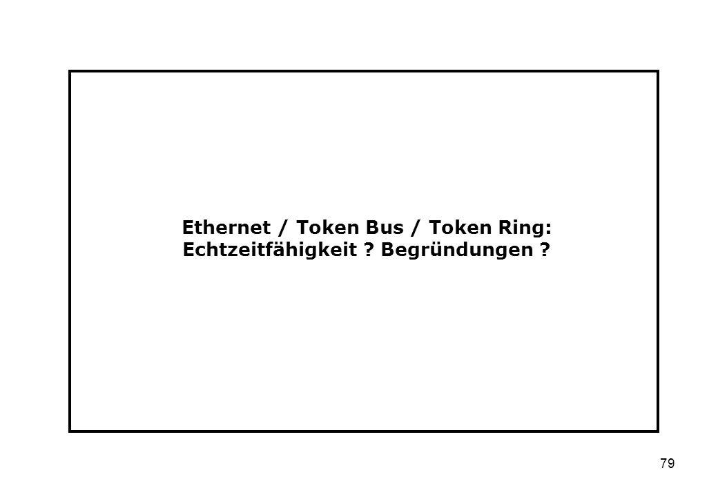 Ethernet / Token Bus / Token Ring: Echtzeitfähigkeit Begründungen
