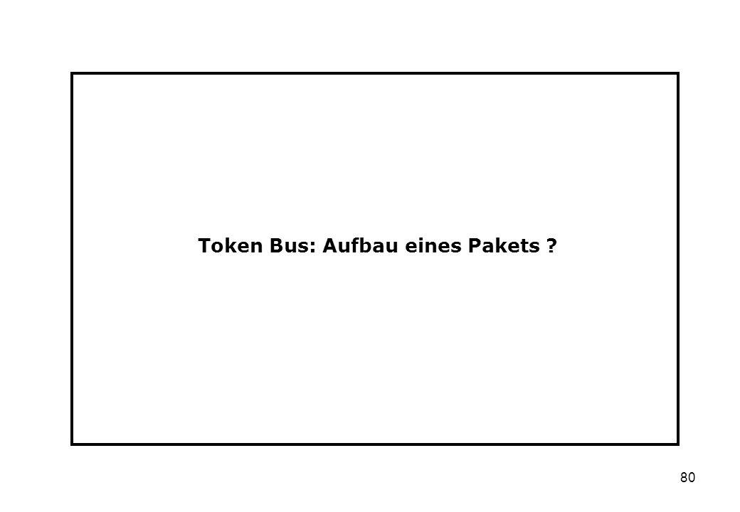 Token Bus: Aufbau eines Pakets