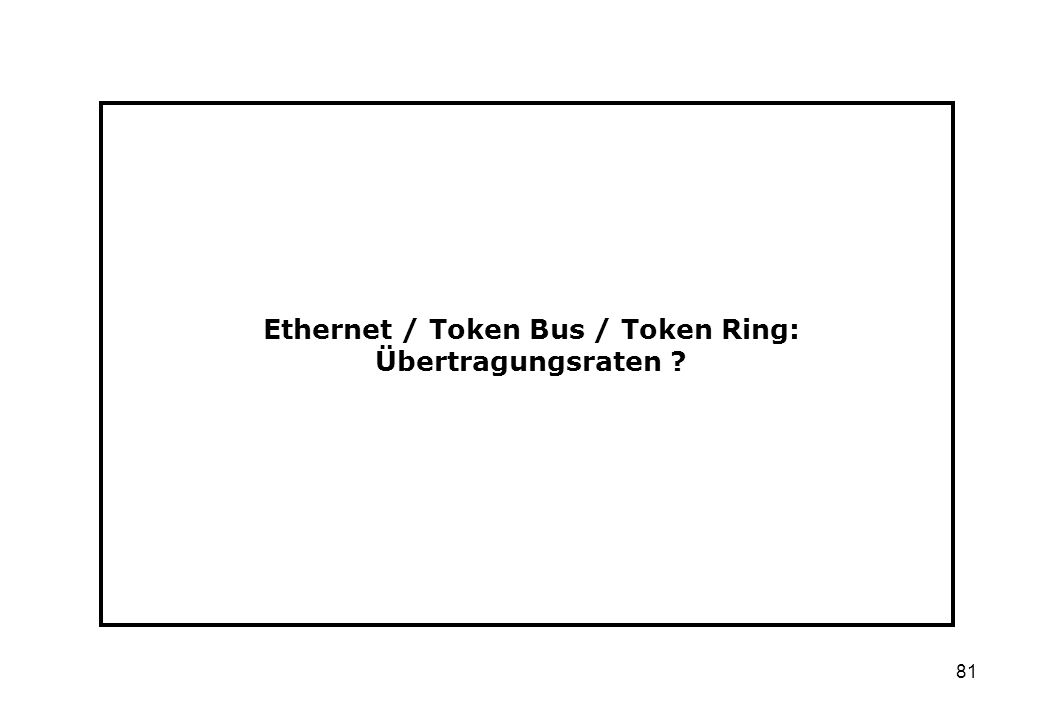 Ethernet / Token Bus / Token Ring: Übertragungsraten