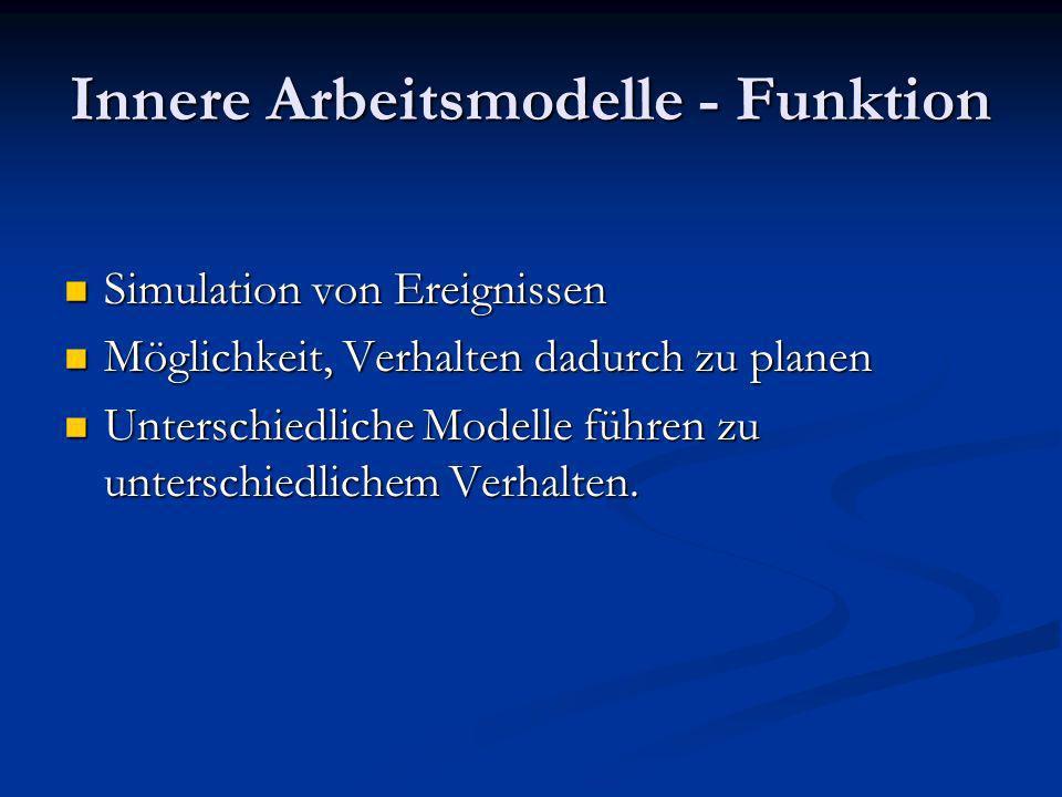 Innere Arbeitsmodelle - Funktion