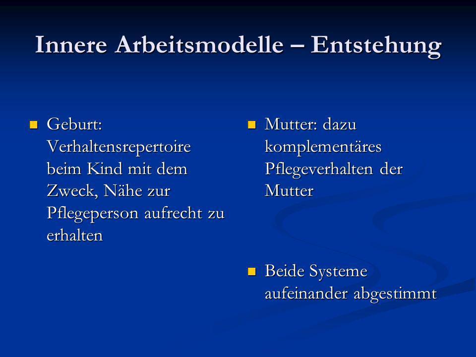 Innere Arbeitsmodelle – Entstehung