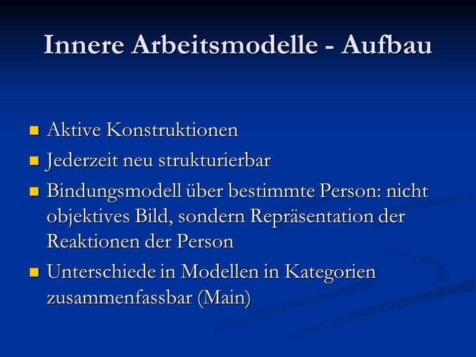 Innere Arbeitsmodelle - Aufbau
