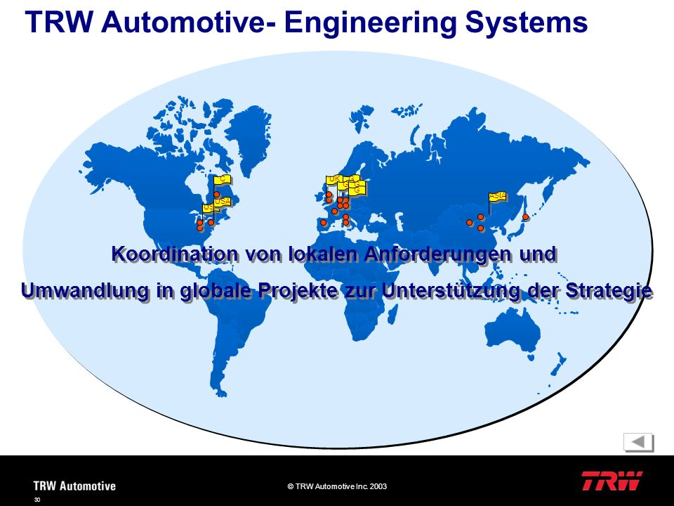 TRW Automotive- Engineering Systems