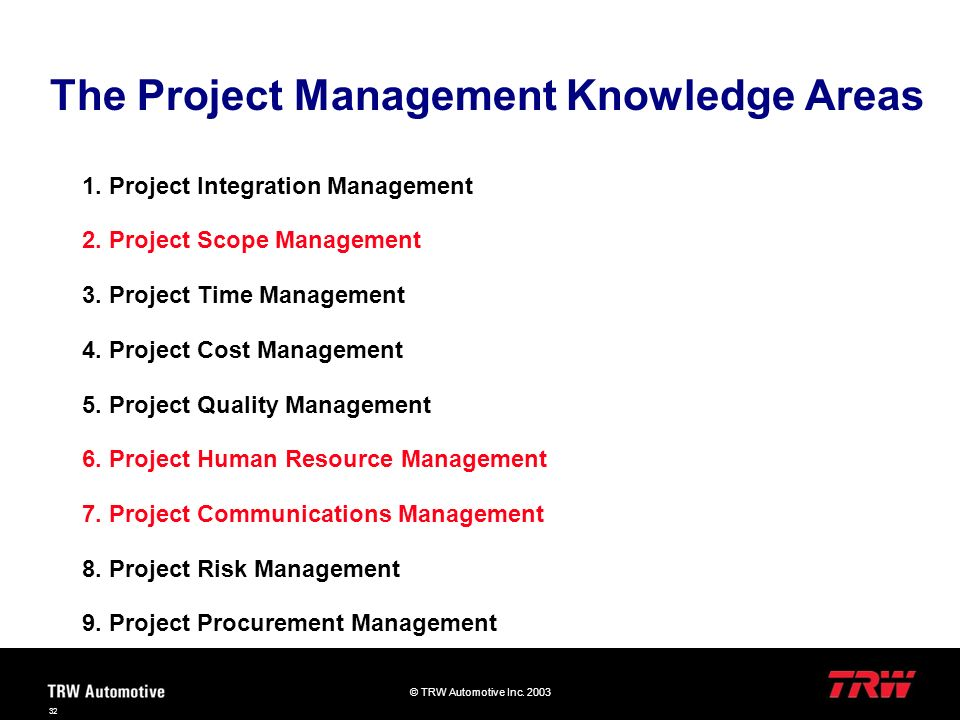 The Project Management Knowledge Areas