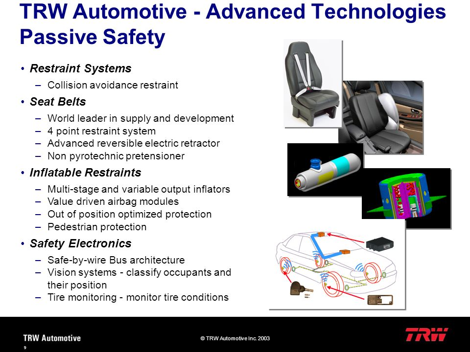 TRW Automotive - Advanced Technologies Passive Safety