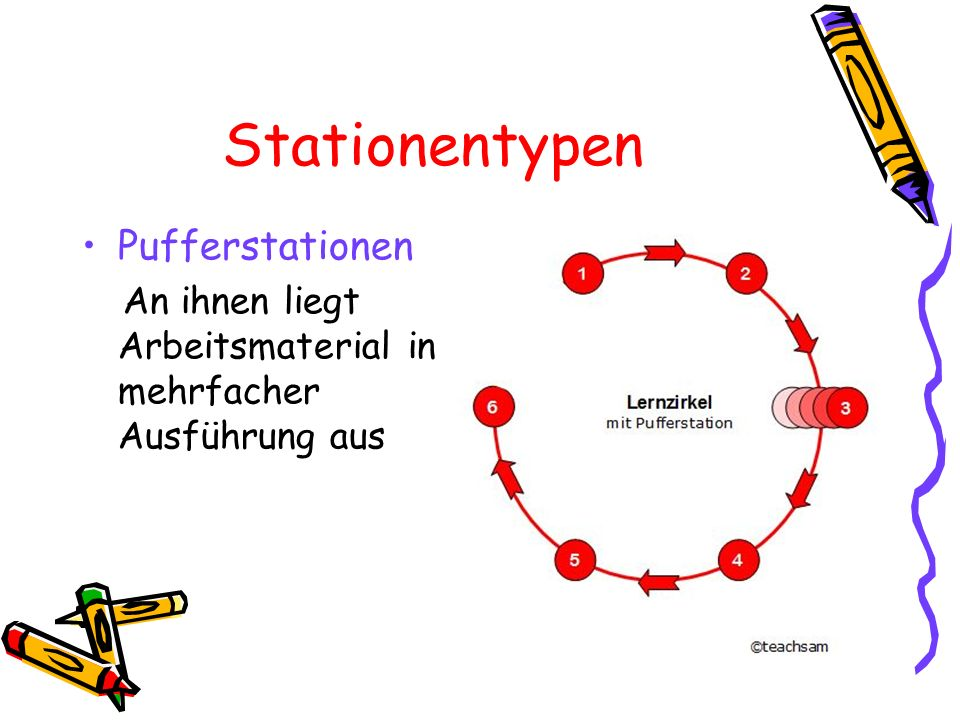 Stationentypen Pufferstationen