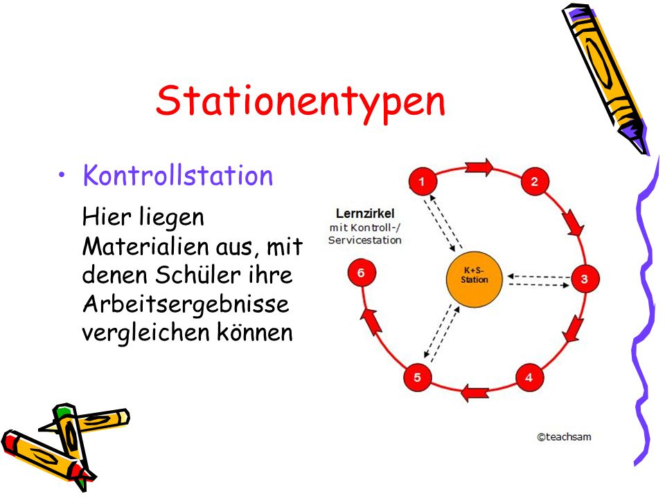 Stationentypen Kontrollstation