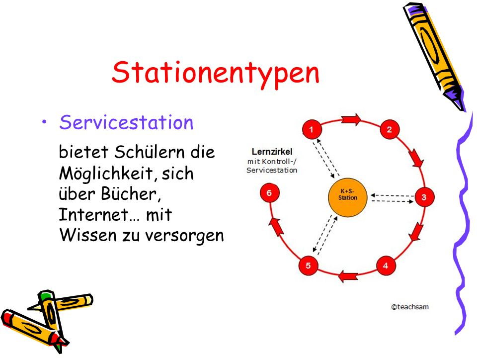 Stationentypen Servicestation