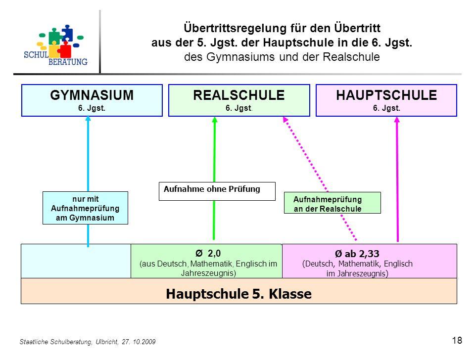Hauptschule 5. Klasse GYMNASIUM HAUPTSCHULE REALSCHULE