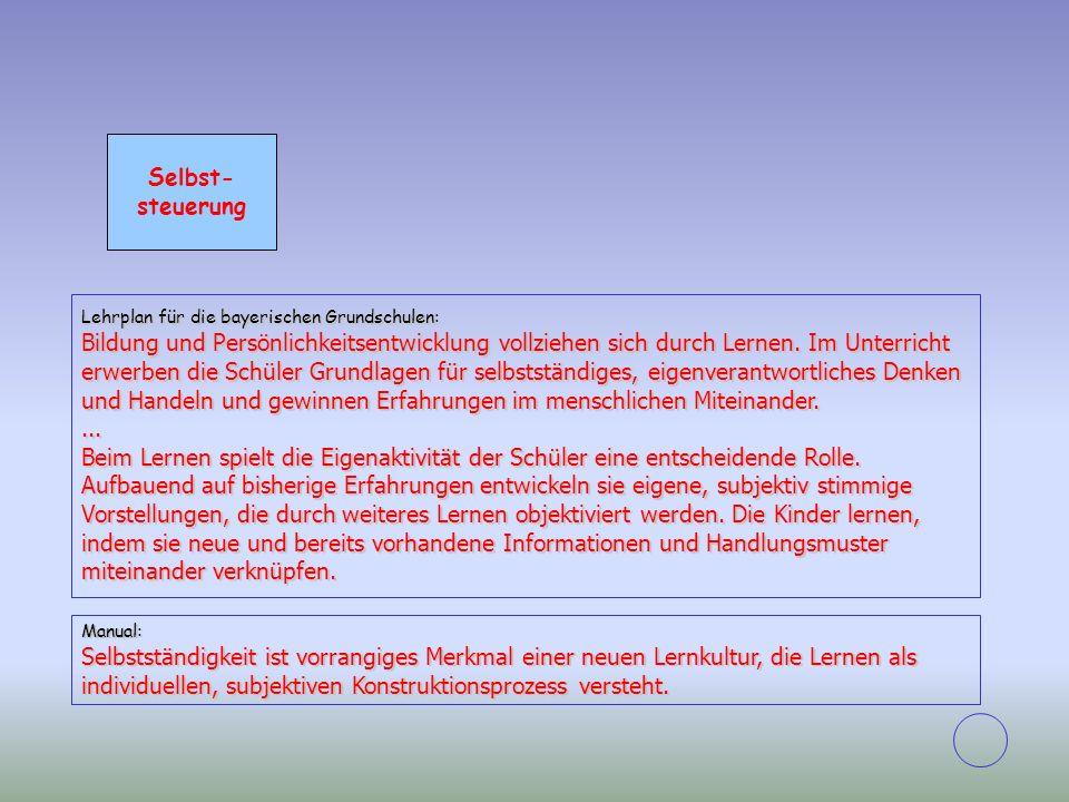 Selbst-steuerung Lehrplan für die bayerischen Grundschulen: