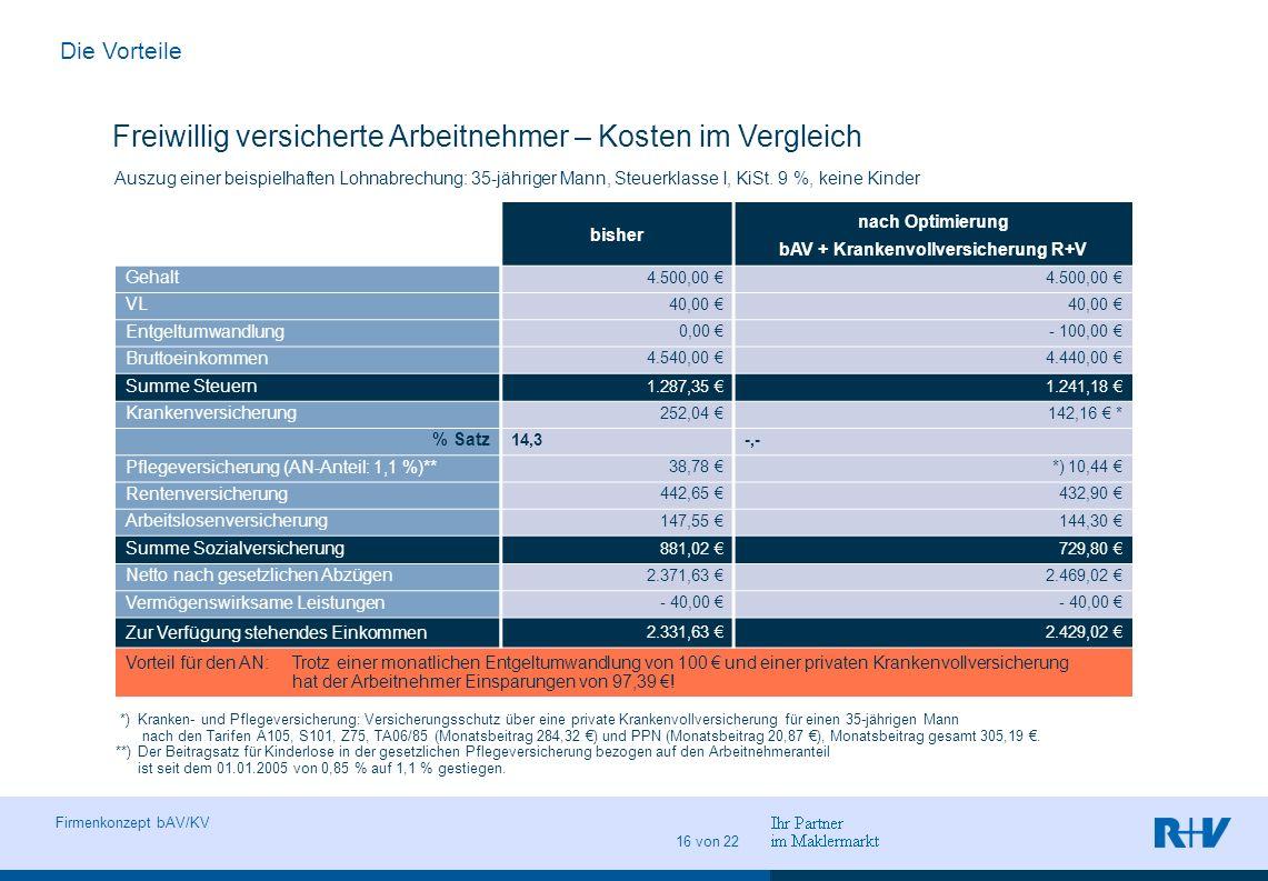 bAV + Krankenvollversicherung R+V