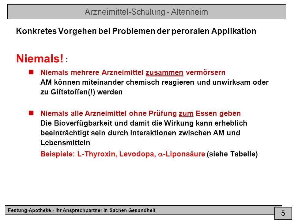 Niemals! : Konkretes Vorgehen bei Problemen der peroralen Applikation