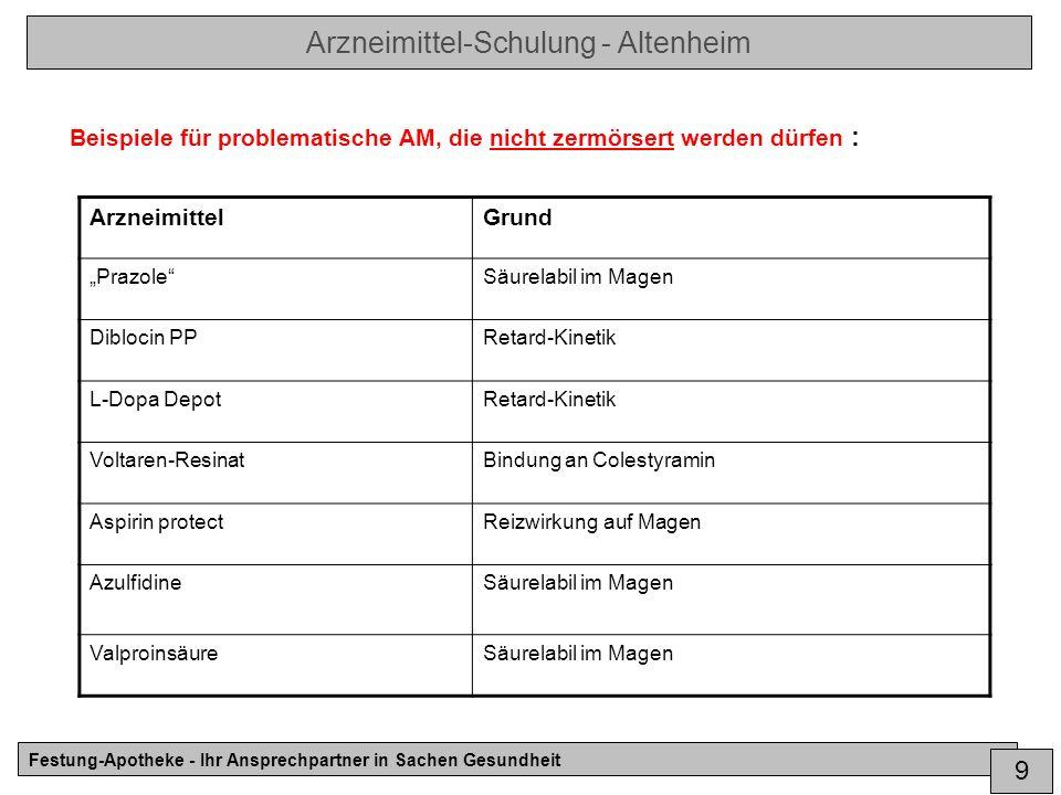Beispiele für problematische AM, die nicht zermörsert werden dürfen :
