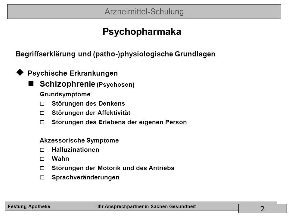 Psychopharmaka Schizophrenie (Psychosen)