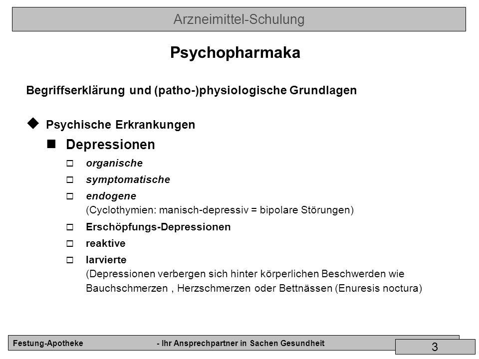 Psychopharmaka Depressionen
