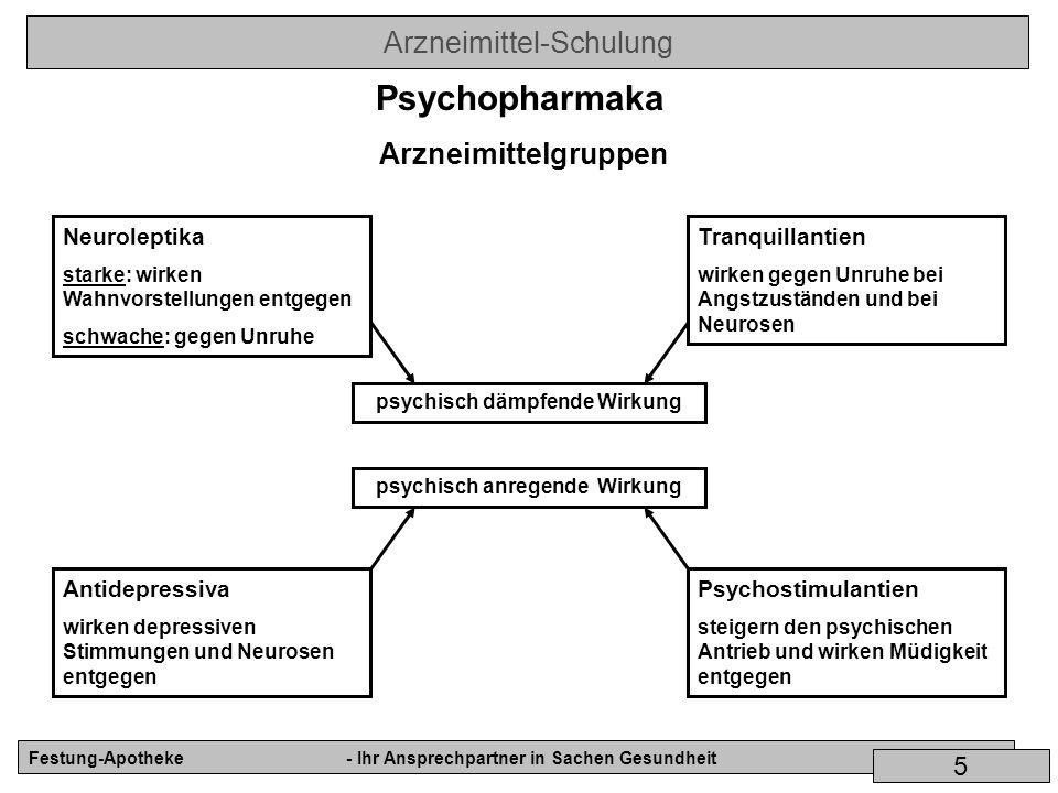 psychisch dämpfende Wirkung psychisch anregende Wirkung