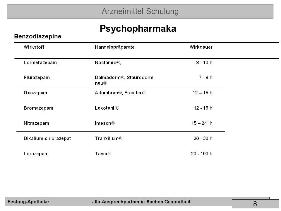 Psychopharmaka Benzodiazepine