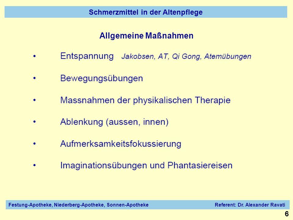 Schmerzmittel in der Altenpflege