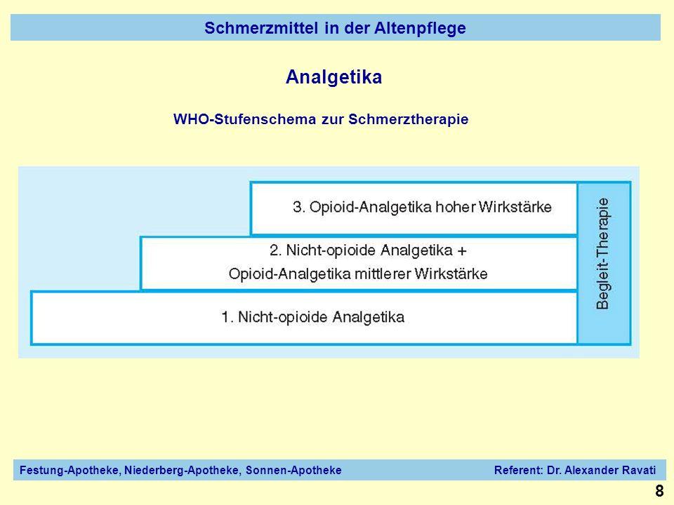 Schmerzmittel in der Altenpflege WHO-Stufenschema zur Schmerztherapie
