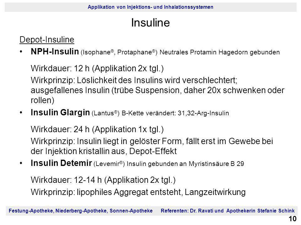 Insuline Depot-Insuline