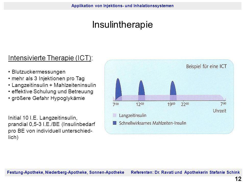 Insulintherapie Intensivierte Therapie (ICT): Blutzuckermessungen