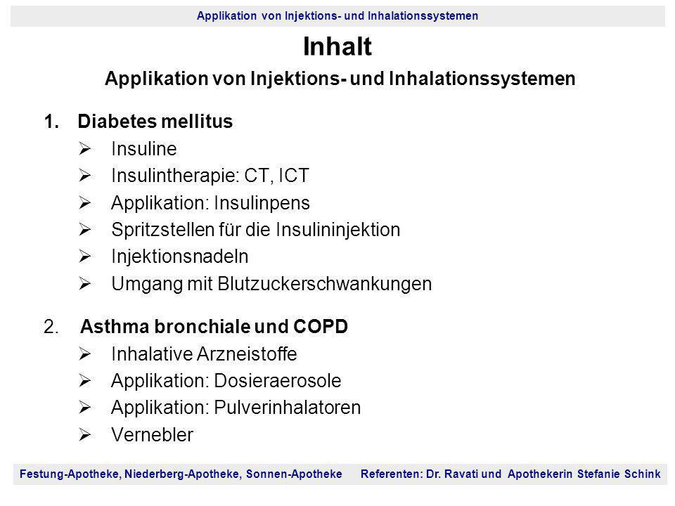 Applikation von Injektions- und Inhalationssystemen