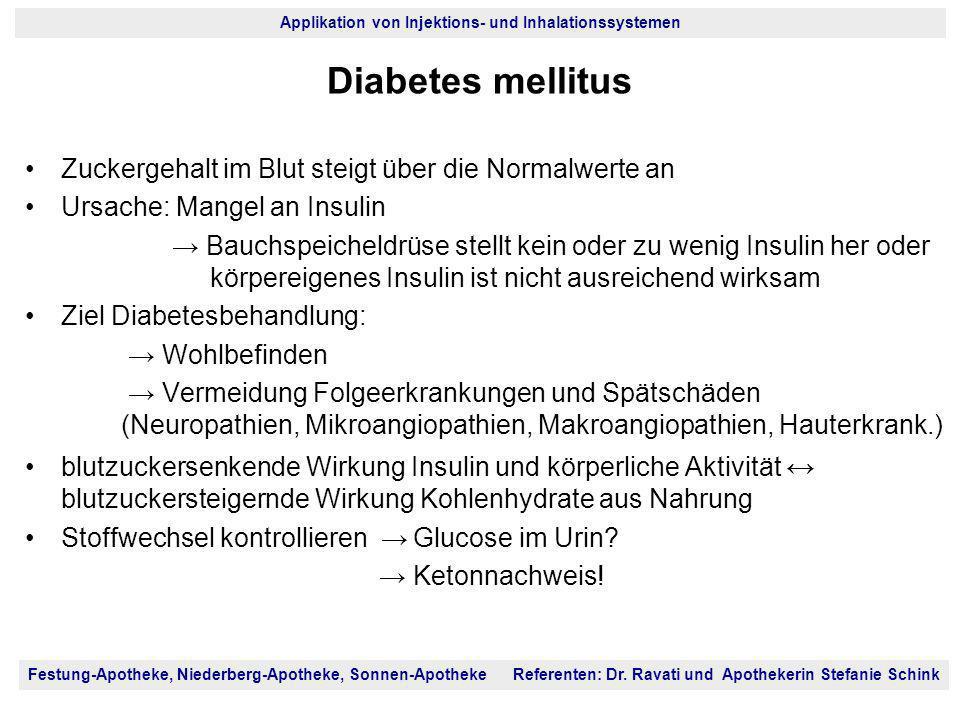 Diabetes mellitus Zuckergehalt im Blut steigt über die Normalwerte an