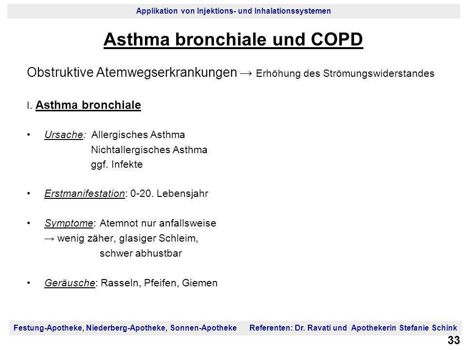 Asthma bronchiale und COPD