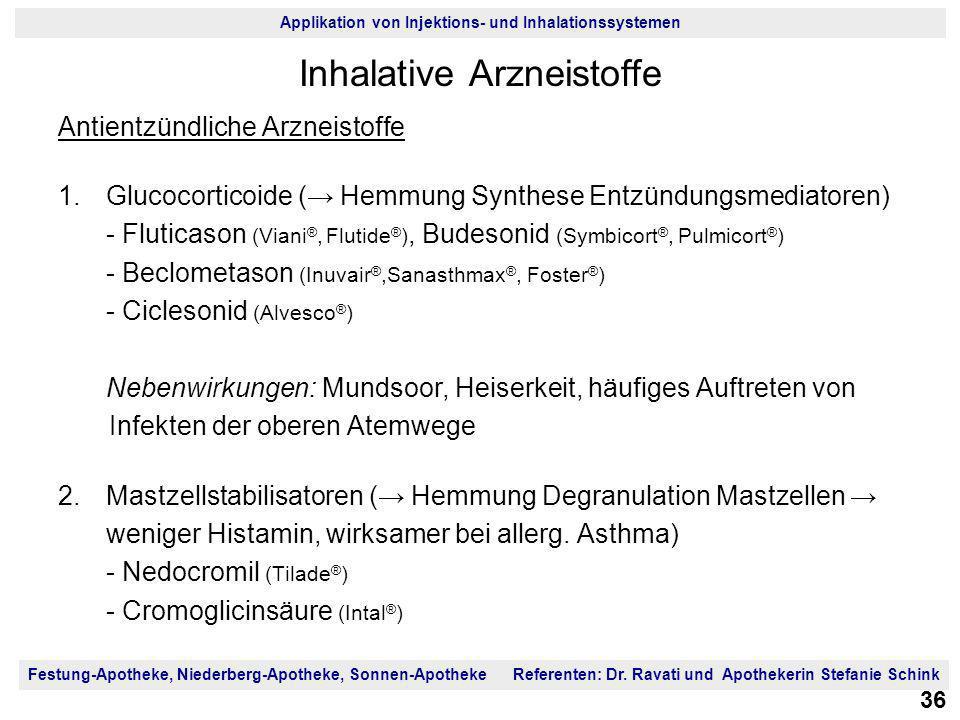 Inhalative Arzneistoffe
