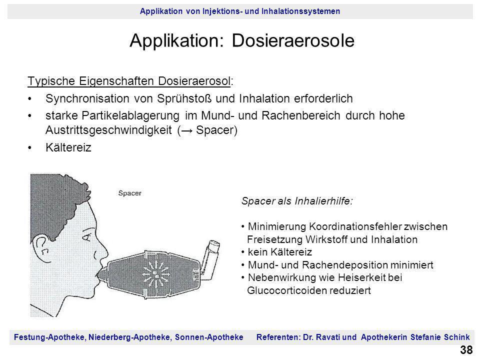 Applikation: Dosieraerosole