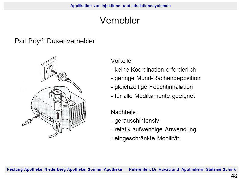 Vernebler Pari Boy®: Düsenvernebler Vorteile: