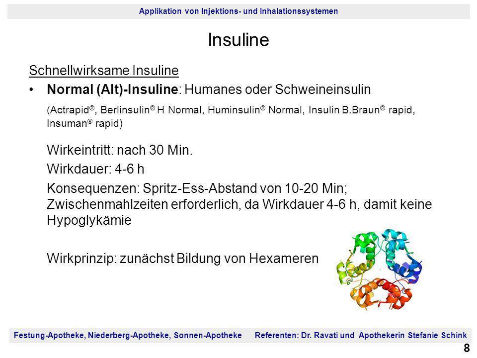 Insuline Schnellwirksame Insuline