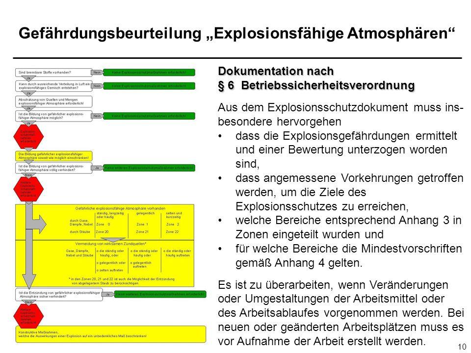 Dokumentation nach § 6 Betriebssicherheitsverordnung. Aus dem Explosionsschutzdokument muss ins- besondere hervorgehen.