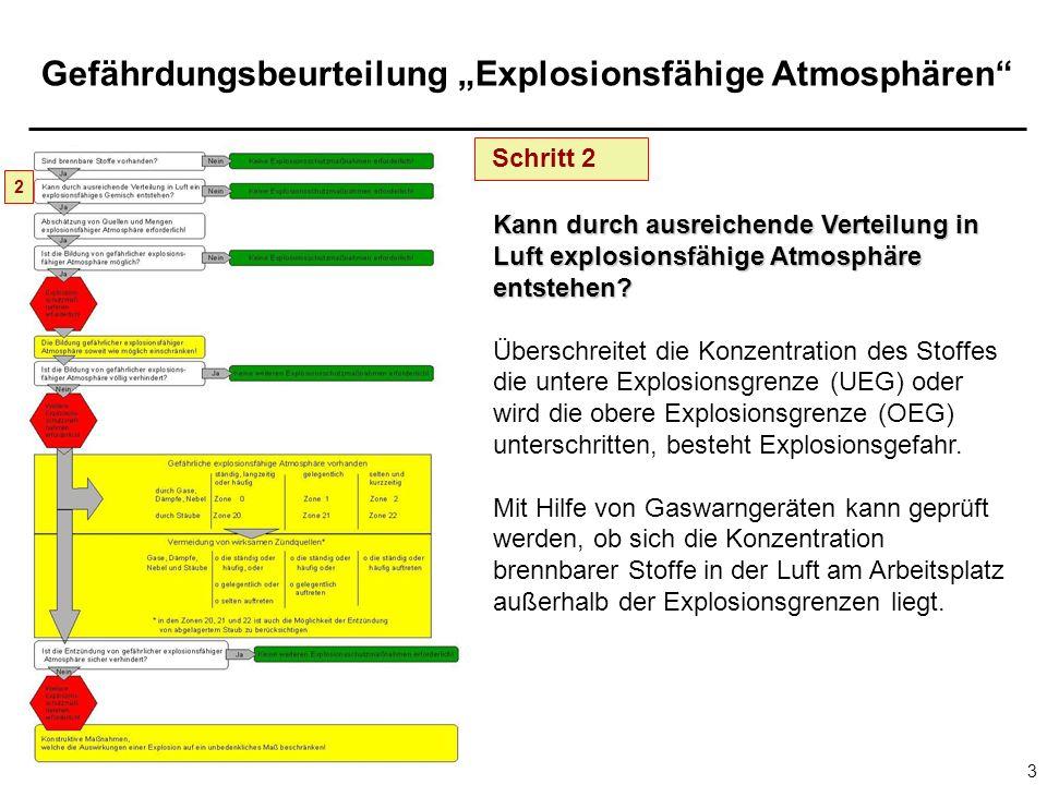 Schritt 2 2. Kann durch ausreichende Verteilung in Luft explosionsfähige Atmosphäre entstehen