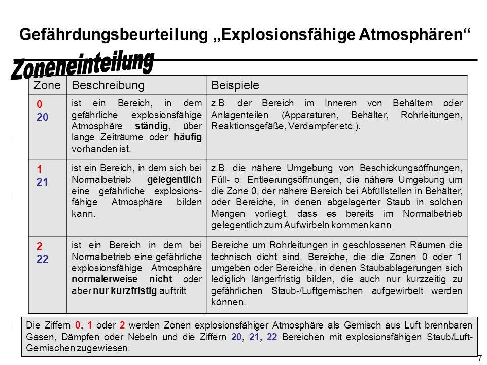 Zoneneinteilung Zone Beschreibung Beispiele 0 20 1 21 2 22