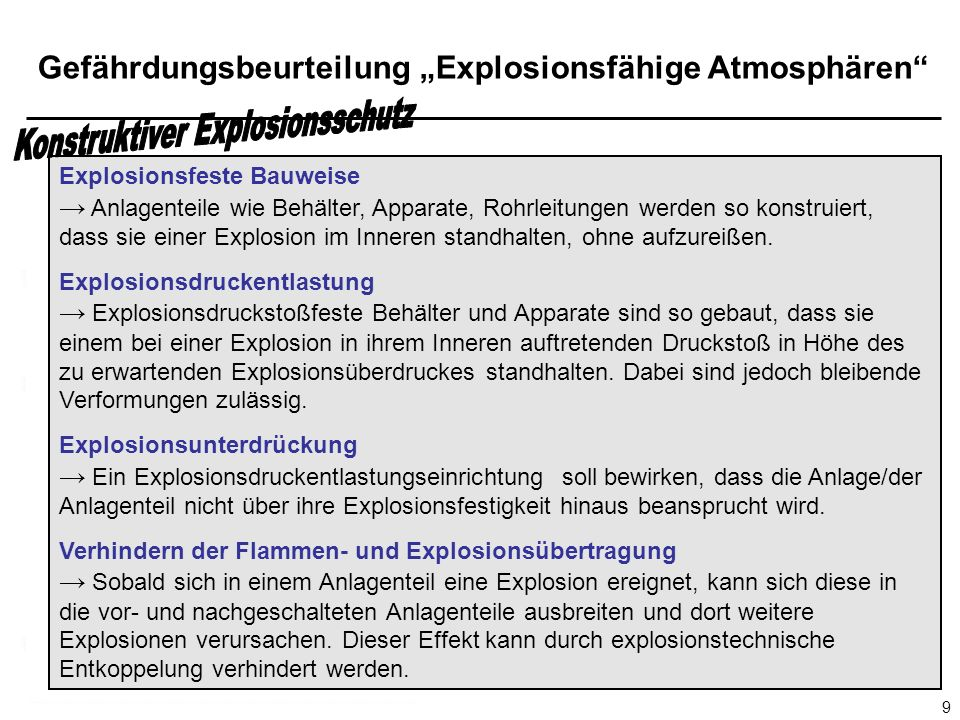 Konstruktiver Explosionsschutz