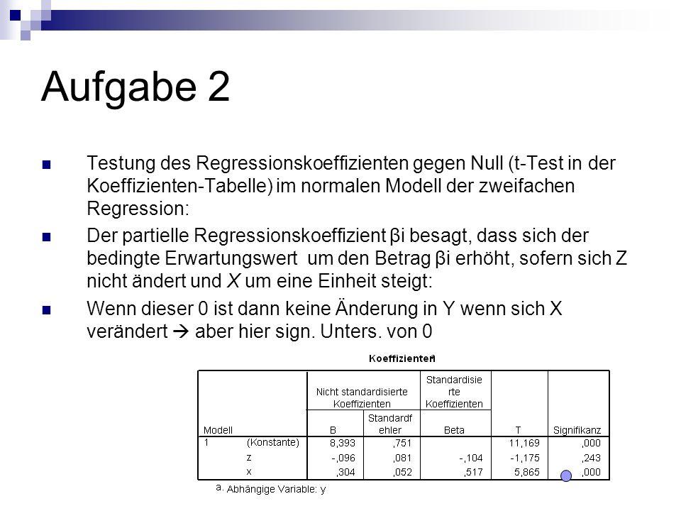 Aufgabe 2 Testung des Regressionskoeffizienten gegen Null (t-Test in der Koeffizienten-Tabelle) im normalen Modell der zweifachen Regression: