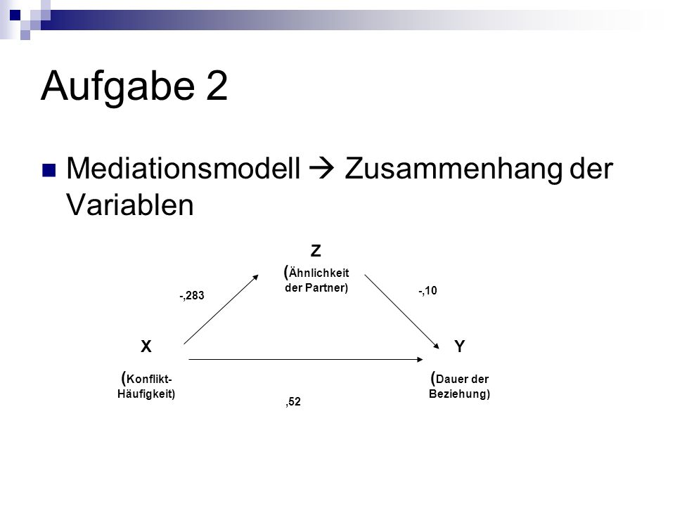 Z (Ähnlichkeit der Partner) (Konflikt-Häufigkeit)