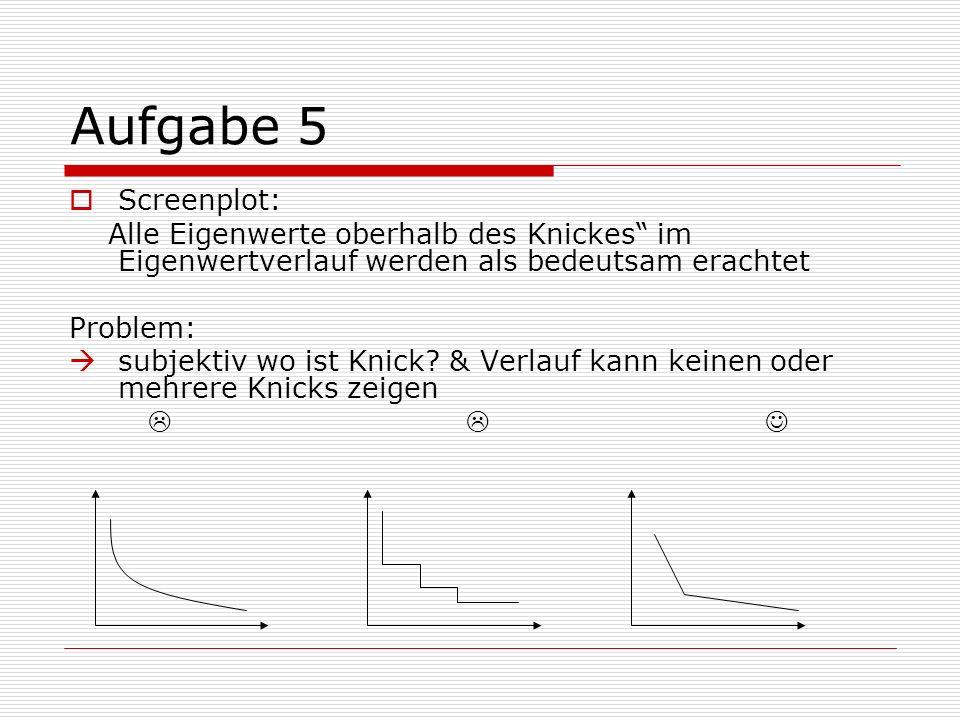 Aufgabe 5 Screenplot: Alle Eigenwerte oberhalb des Knickes im Eigenwertverlauf werden als bedeutsam erachtet.