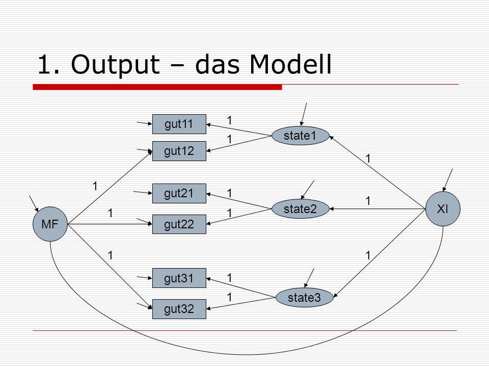 1. Output – das Modell 1 gut11 state1 1 gut12 1 1 gut21 1 1 XI state2